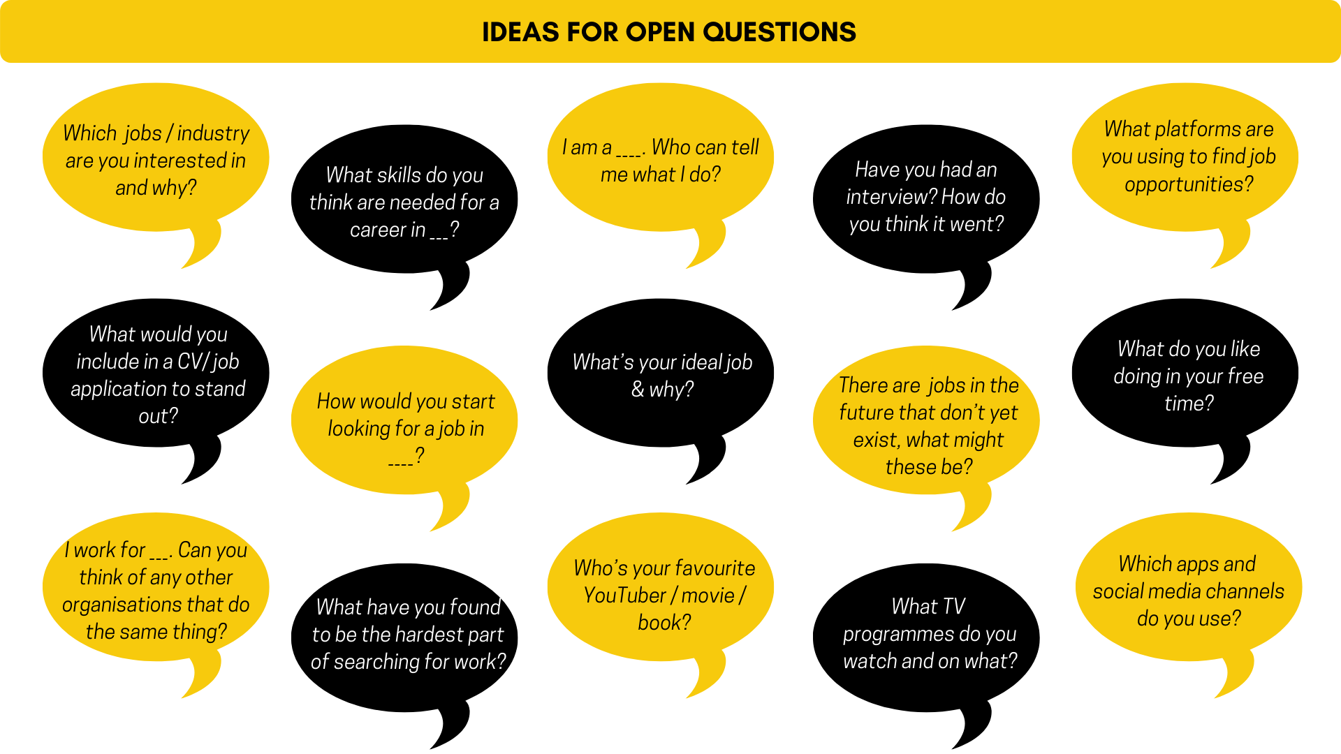 ideas for open questions
